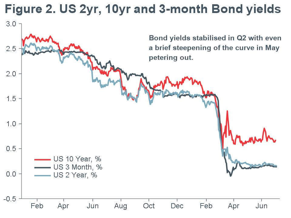 Macro-Briefing-MB_Inverted-Yield-Curve-june