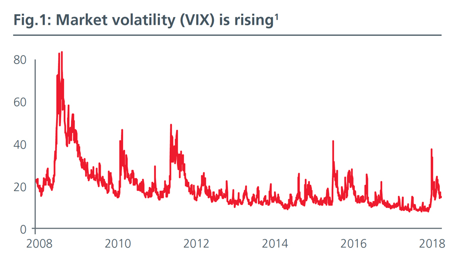 Fig1-Low-Volatility-Strategies-Back-in-the-limelight