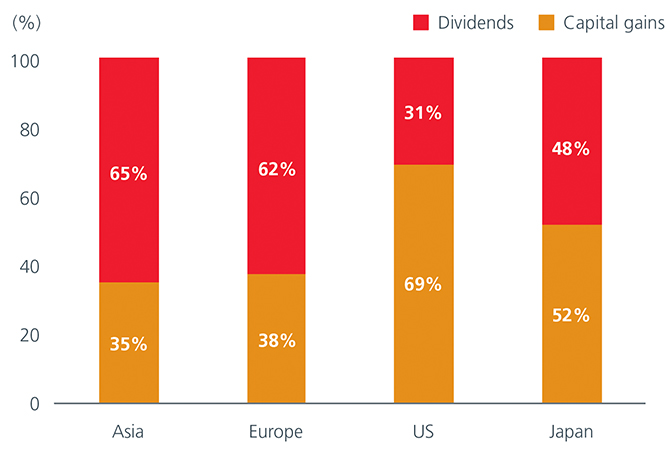 Asian-dividends-4