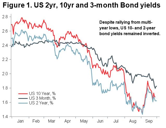 Macro Briefing - MB_Inverted Yield Curve