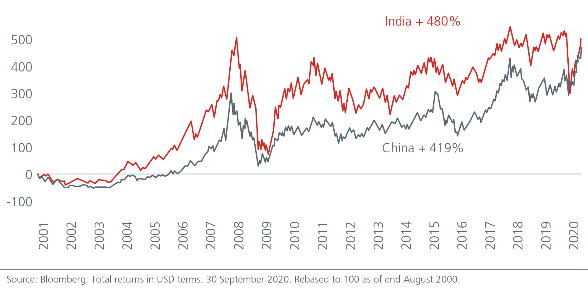 can-the-indian-economy-chart-01