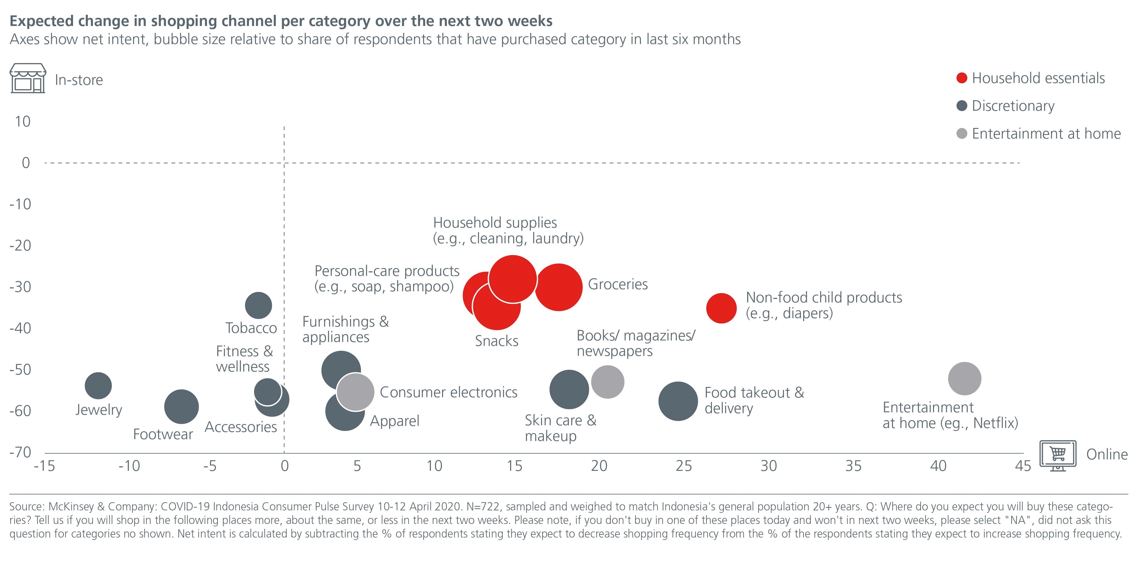 Fig-1-McKinsey-emerging-opportunities