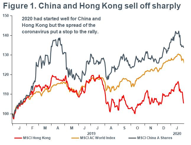 Macro Briefing - MB_Hong Kong markets underperform in 2019